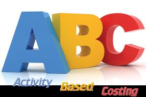 Resultado de imagem para ABC - Activity Based Costing png